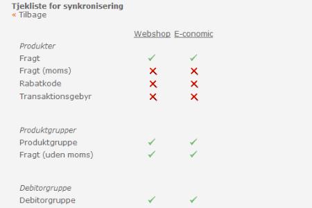 Her viser vi hvilke data du kan synkroniserer mellem Wannafind webshop og dit regnskab
